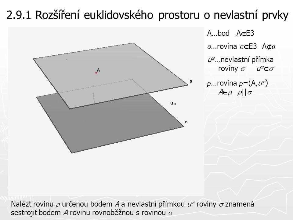 2.9.1 Rozšíření euklidovského prostoru o nevlastní prvky Nalézt rovinu  určenou bodem A a nevlastní přímkou u  roviny  znamená sestrojit bodem A ro