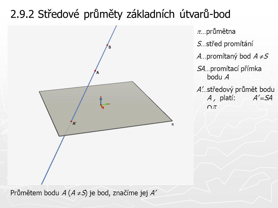 2.9.2 Středové průměty základních útvarů-bod Průmětem bodu A (A  S) je bod, značíme jej A'  …průmětna S…střed promítání A…promítaný bod A  S SA…pro