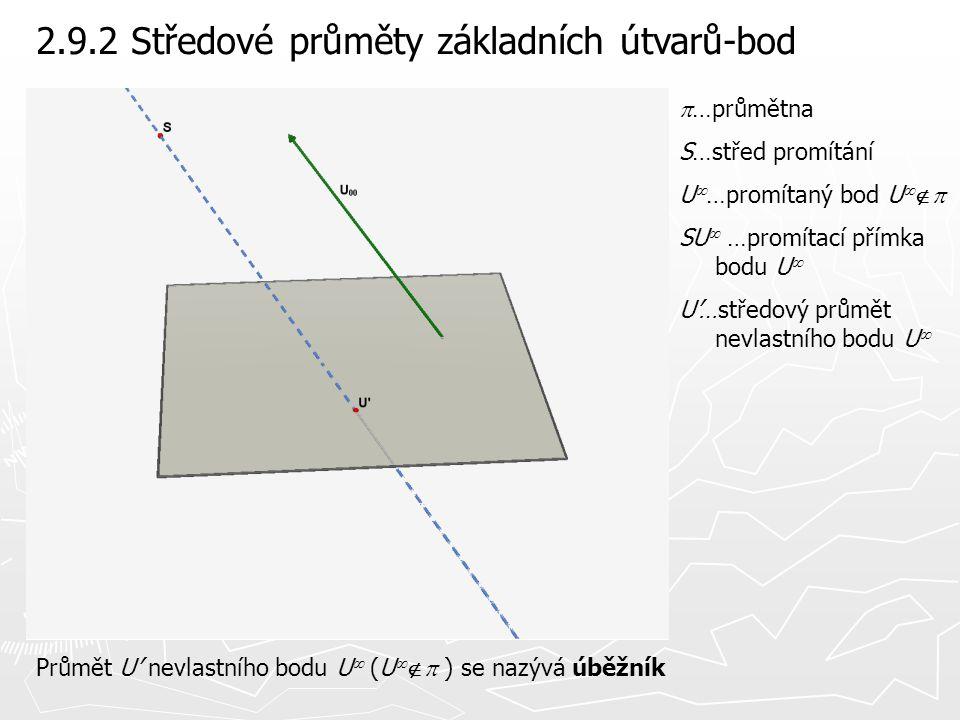 2.9.2 Středové průměty základních útvarů-přímka Průmětem přímky m (S  m) je přímka, značíme ji m' Průmět U' nevlastního bodu U  se nazývá úběžník přímky m  …průmětna S…střed promítání m…promítaná přímka S  m m'…průmět přímky m m'    …promítací rovina přímky m  =(S,m) P…stopník přímky m P  m  U'… úběžník přímky m U'  m' U  …nevlastní bod přímky m (U   m )