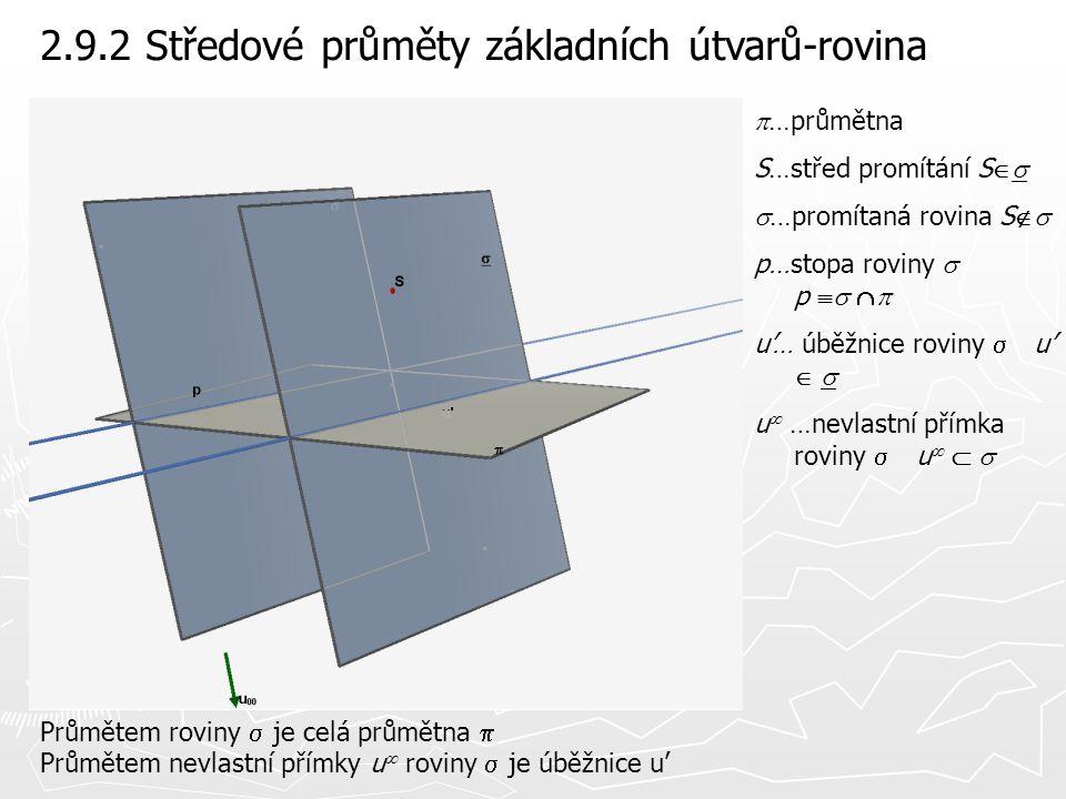 6.4.4 Perspektiva bodu C který leží v základní rovině  Tato konstrukce se nazývá metoda dolního distančníku