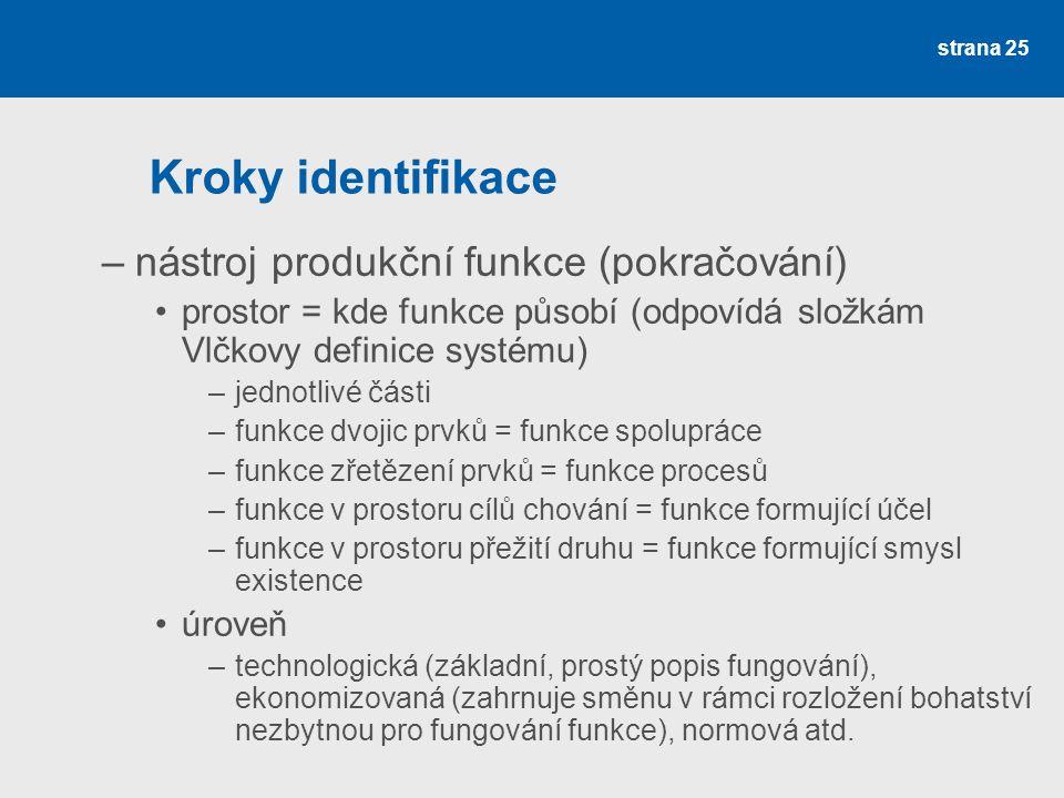 strana 25 Kroky identifikace –nástroj produkční funkce (pokračování) •prostor = kde funkce působí (odpovídá složkám Vlčkovy definice systému) –jednotl