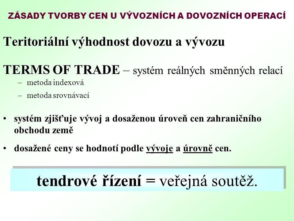 ZÁSADY TVORBY CEN U VÝVOZNÍCH A DOVOZNÍCH OPERACÍ Teritoriální výhodnost dovozu a vývozu TERMS OF TRADE TERMS OF TRADE – systém reálných směnných rela
