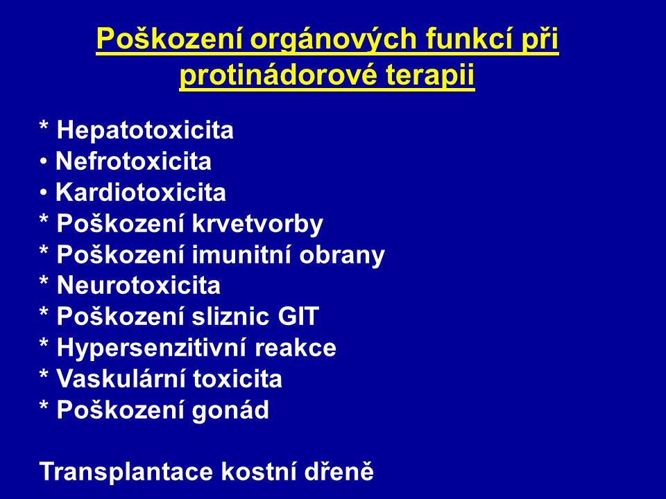Poškození orgánových funkcí při protinádorové terapii * Hepatotoxicita • Nefrotoxicita • Kardiotoxicita * Poškození krvetvorby * Poškození imunitní ob