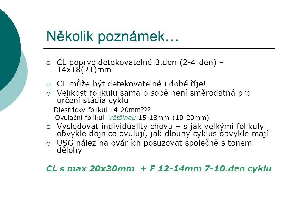 Několik poznámek…  CL poprvé detekovatelné 3.den (2-4 den) – 14x18(21)mm  CL může být detekovatelné i době říje.