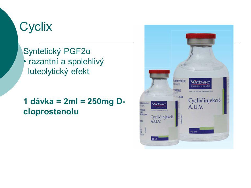 Cyclix Syntetický PGF2α • razantní a spolehlivý luteolytický efekt 1 dávka = 2ml = 250mg D- cloprostenolu