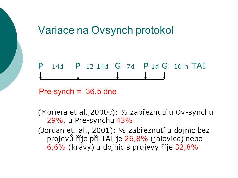 """Variace na Ovsynch-timed AI protokol G1 7d P 3d G2 7d G3 7 P 56h G4 16-20h TAI Double-ovsynch = 27 dnů ( Souza) : """"U primipar 65%, u multipar 37,5% zabřezávání Double ovsynch zvyšuje % dojnic s hladinou progesteronu ≥3ng/ml v den aplikace PGF na 78,1% proti 52,3% u presynchnu."""
