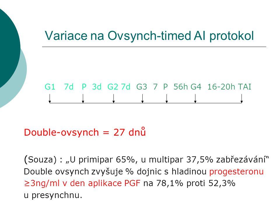 Folikulární cysta a CL 13.den po aplikaci GnRH.Aplikován PGF2α.