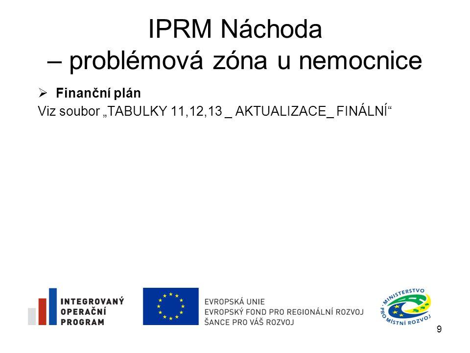 """IPRM Náchoda – problémová zóna u nemocnice  Finanční plán Viz soubor """"TABULKY 11,12,13 _ AKTUALIZACE_ FINÁLNÍ"""" 9"""