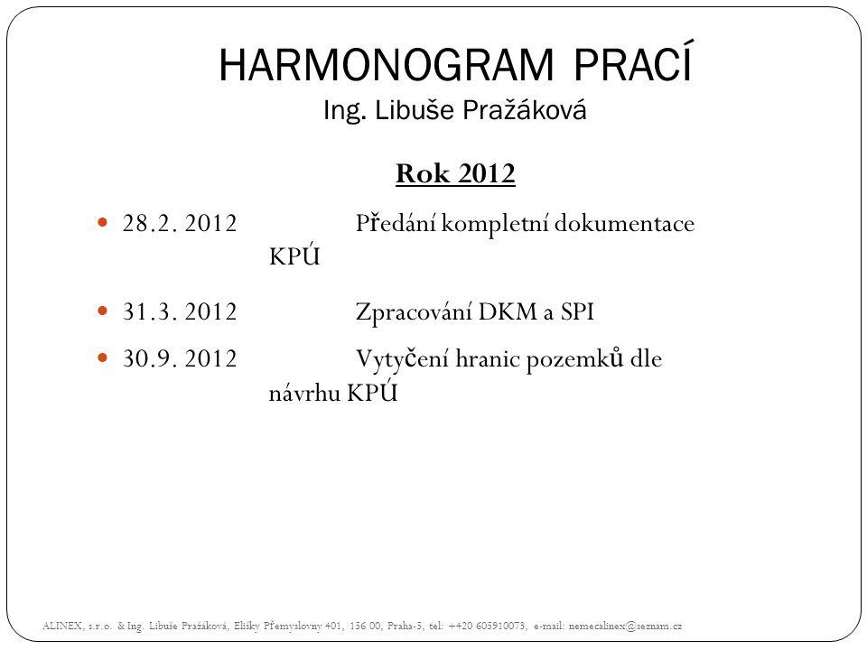 HARMONOGRAM PRACÍ Ing. Libuše Pražáková Rok 2012  28.2. 2012P ř edání kompletní dokumentace KPÚ  31.3. 2012 Zpracování DKM a SPI  30.9. 2012Vyty č