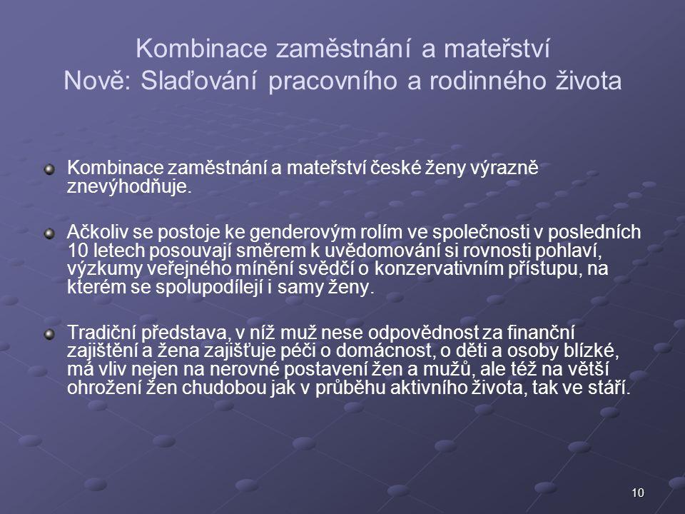 10 Kombinace zaměstnání a mateřství Nově: Slaďování pracovního a rodinného života Kombinace zaměstnání a mateřství české ženy výrazně znevýhodňuje. Ač