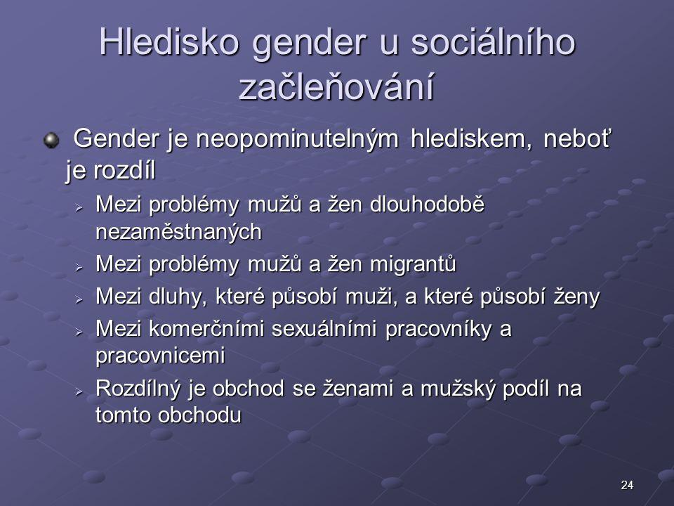 24 Hledisko gender u sociálního začleňování Gender je neopominutelným hlediskem, neboť je rozdíl Gender je neopominutelným hlediskem, neboť je rozdíl