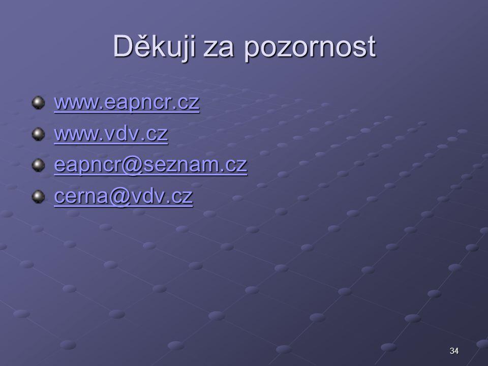 34 Děkuji za pozornost www.eapncr.cz www.eapncr.czwww.eapncr.cz www.vdv.cz www.vdv.czwww.vdv.cz eapncr@seznam.cz eapncr@seznam.czeapncr@seznam.cz cern