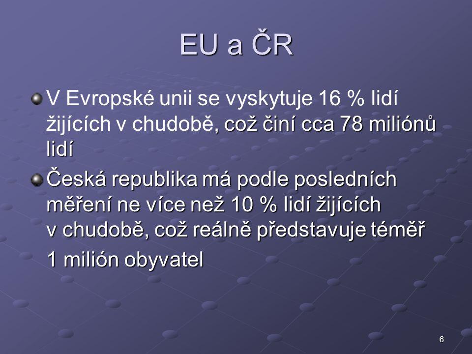 6 EU a ČR, což činí cca 78 miliónů lidí V Evropské unii se vyskytuje 16 % lidí žijících v chudobě, což činí cca 78 miliónů lidí Česká republika má pod