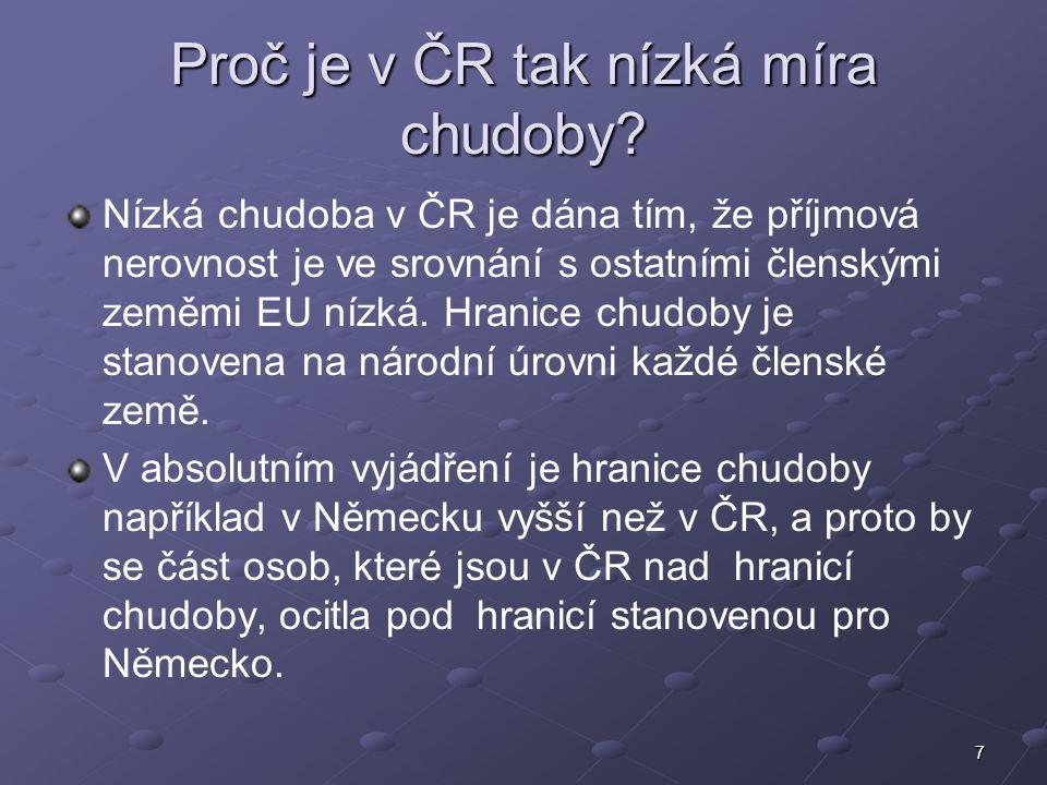 7 Proč je v ČR tak nízká míra chudoby? Nízká chudoba v ČR je dána tím, že příjmová nerovnost je ve srovnání s ostatními členskými zeměmi EU nízká. Hra