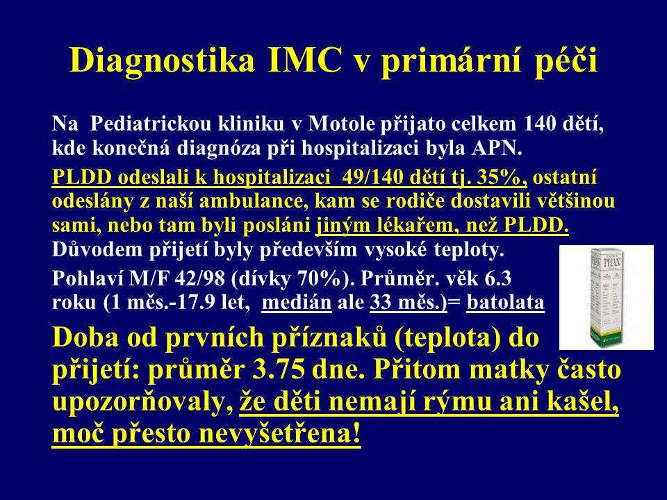 Diagnostika IMC v primární péči Na Pediatrickou kliniku v Motole přijato celkem 140 dětí, kde konečná diagnóza při hospitalizaci byla APN. PLDD odesla