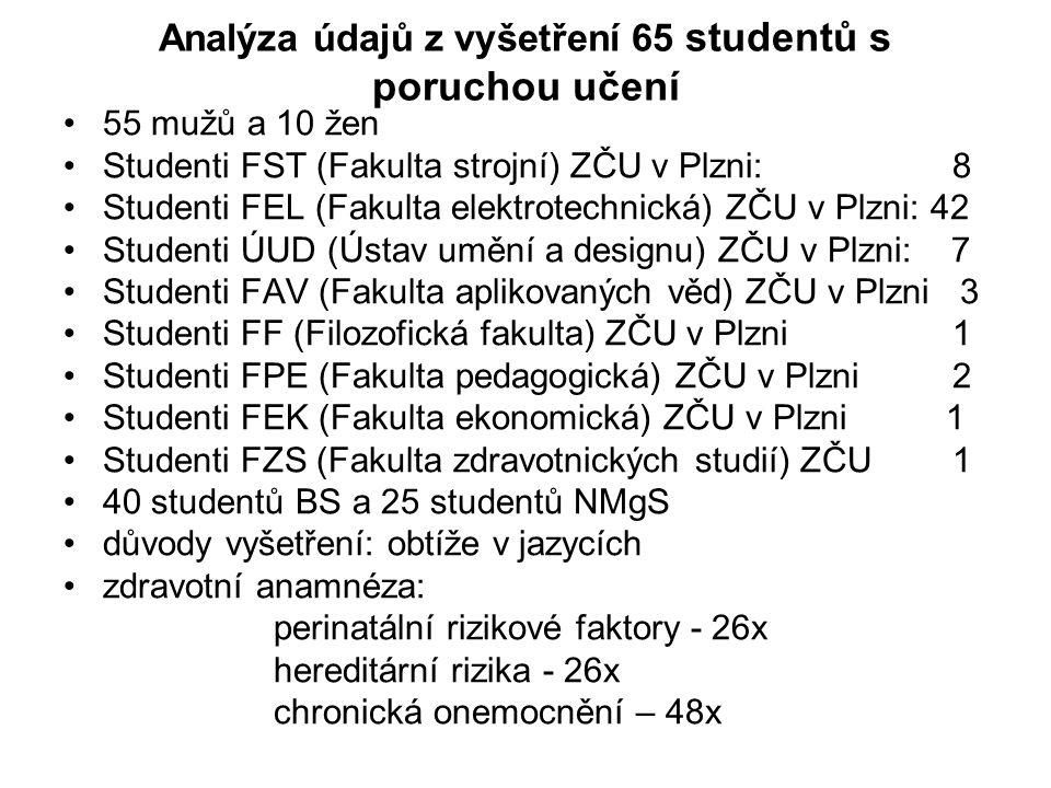 Analýza údajů z vyšetření 65 studentů s poruchou učení •55 mužů a 10 žen •Studenti FST (Fakulta strojní) ZČU v Plzni: 8 •Studenti FEL (Fakulta elektro