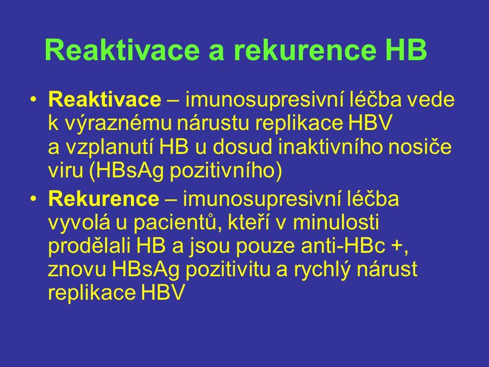 Reaktivace a rekurence HB •Reaktivace – imunosupresivní léčba vede k výraznému nárustu replikace HBV a vzplanutí HB u dosud inaktivního nosiče viru (HBsAg pozitivního) •Rekurence – imunosupresivní léčba vyvolá u pacientů, kteří v minulosti prodělali HB a jsou pouze anti-HBc +, znovu HBsAg pozitivitu a rychlý nárust replikace HBV