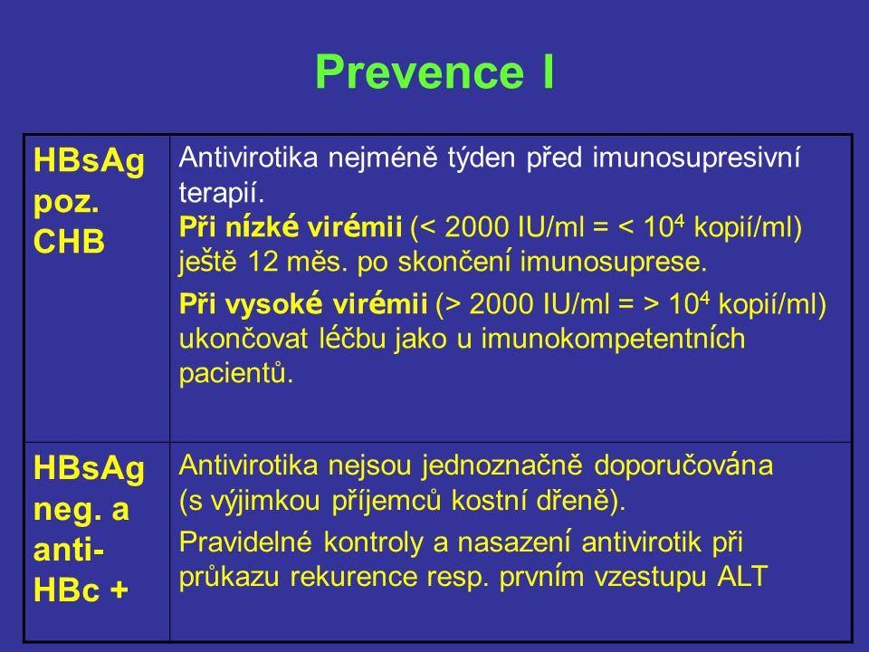 Prevence I HBsAg poz.CHB Antivirotika nejméně týden před imunosupresivní terapií.