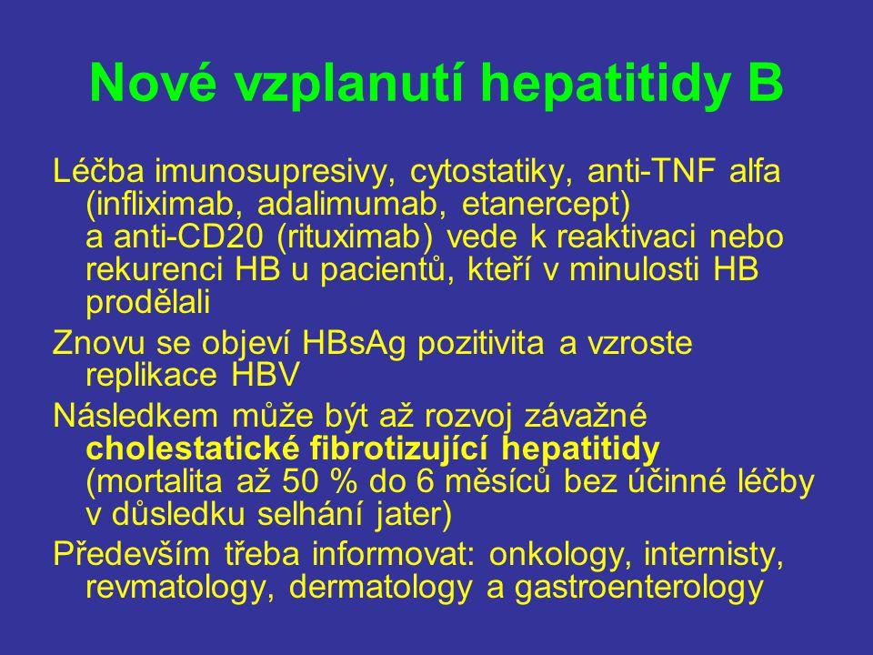 Nové vzplanutí hepatitidy B Léčba imunosupresivy, cytostatiky, anti-TNF alfa (infliximab, adalimumab, etanercept) a anti-CD20 (rituximab) vede k reaktivaci nebo rekurenci HB u pacientů, kteří v minulosti HB prodělali Znovu se objeví HBsAg pozitivita a vzroste replikace HBV Následkem může být až rozvoj závažné cholestatické fibrotizující hepatitidy (mortalita až 50 % do 6 měsíců bez účinné léčby v důsledku selhání jater) Především třeba informovat: onkology, internisty, revmatology, dermatology a gastroenterology