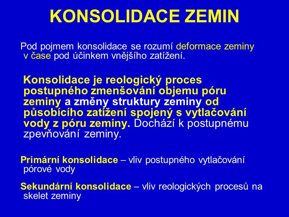 KONSOLIDACE ZEMIN Pod pojmem konsolidace se rozumí deformace zeminy v čase pod účinkem vnějšího zatížení. Konsolidace je reologický proces postupného