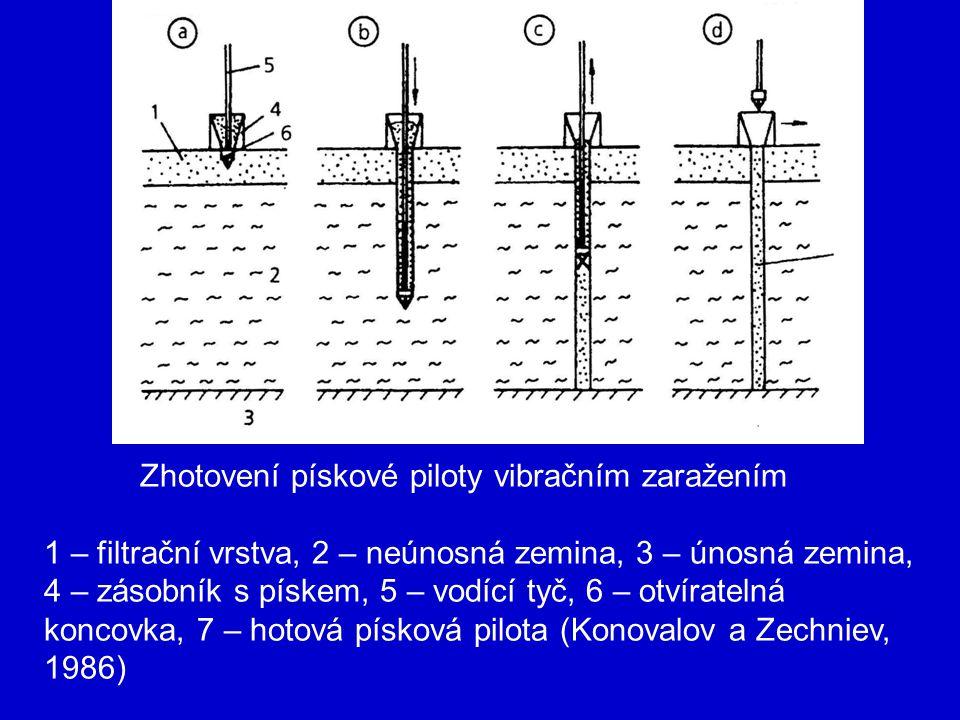 Zhotovení pískové piloty vibračním zaražením 1 – filtrační vrstva, 2 – neúnosná zemina, 3 – únosná zemina, 4 – zásobník s pískem, 5 – vodící tyč, 6 –