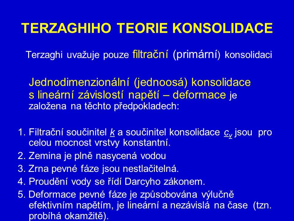 TERZAGHIHO TEORIE KONSOLIDACE Terzaghi uvažuje pouze filtrační (primární ) konsolidaci Jednodimenzionální (jednoosá) konsolidace s lineární závislostí