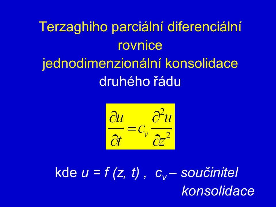 Terzaghiho parciální diferenciální rovnice jednodimenzionální konsolidace druhého řádu kde u = f (z, t), c v – součinitel konsolidace