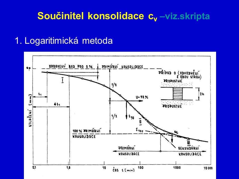 Součinitel konsolidace c v –viz.skripta 1. Logaritimická metoda