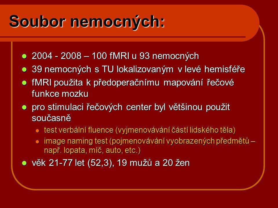 Soubor nemocných:  2004 - 2008 – 100 fMRI u 93 nemocných  39 nemocných s TU lokalizovaným v levé hemisféře  fMRI použita k předoperačnímu mapování