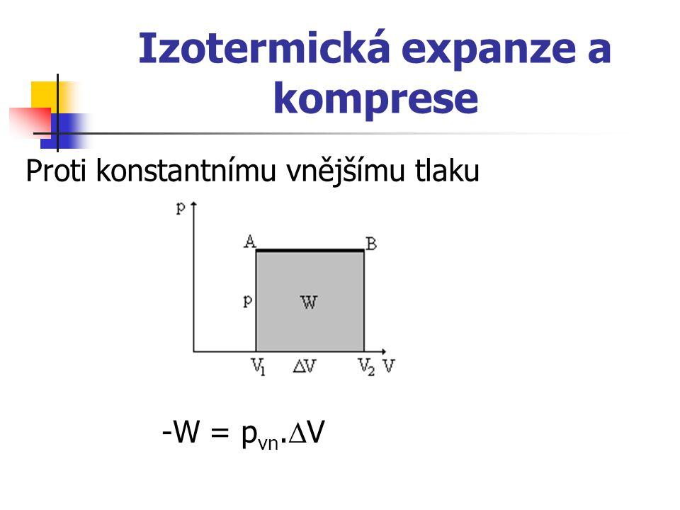 Izotermická expanze a komprese Proti konstantnímu vnějšímu tlaku -W = p vn.  V
