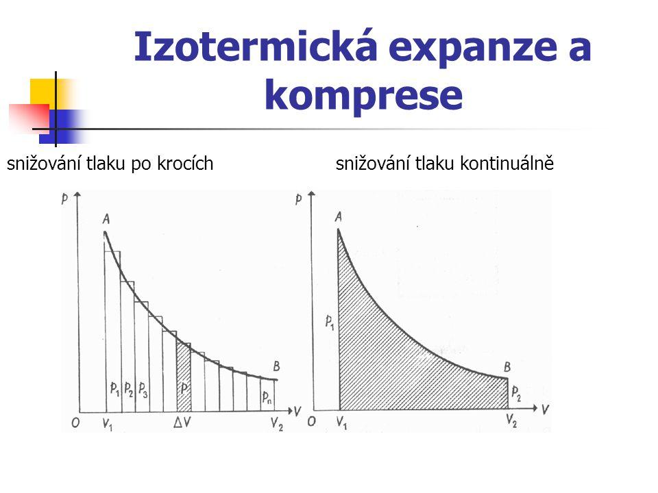 Izotermická expanze a komprese snižování tlaku po krocíchsnižování tlaku kontinuálně