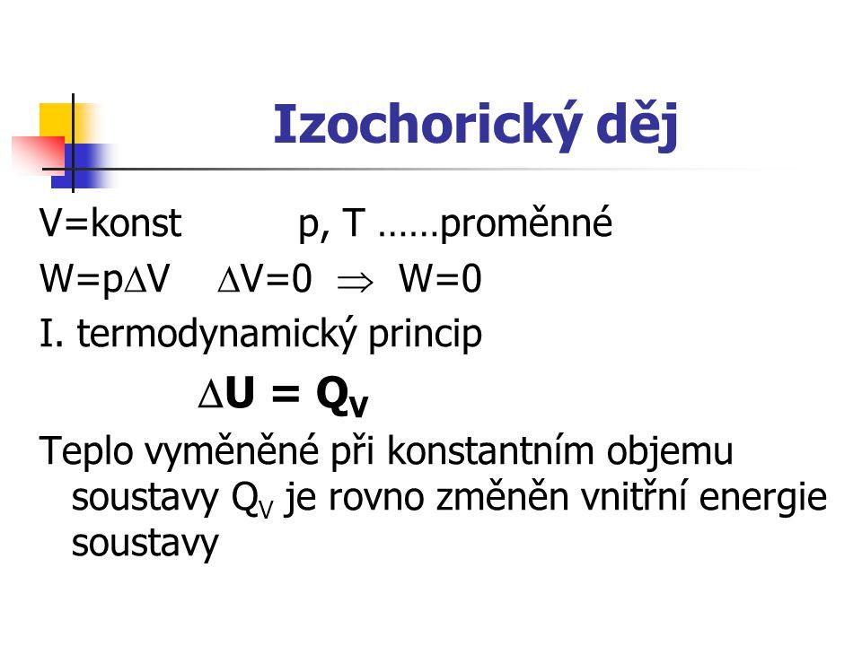 Izochorický děj V=konstp, T ……proměnné W=p  V  V=0  W=0 I. termodynamický princip  U = Q V Teplo vyměněné při konstantním objemu soustavy Q V je r