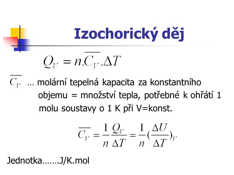 Izochorický děj … molární tepelná kapacita za konstantního objemu = množství tepla, potřebné k ohřátí 1 molu soustavy o 1 K při V=konst. Jednotka…….J/