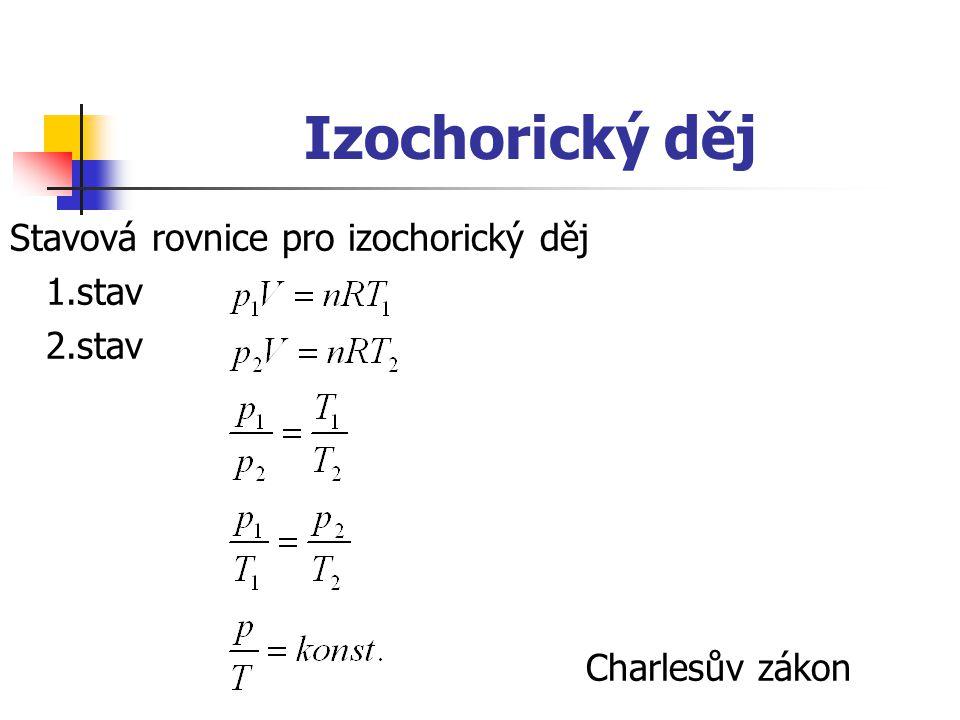Izochorický děj Stavová rovnice pro izochorický děj 1.stav 2.stav Charlesův zákon