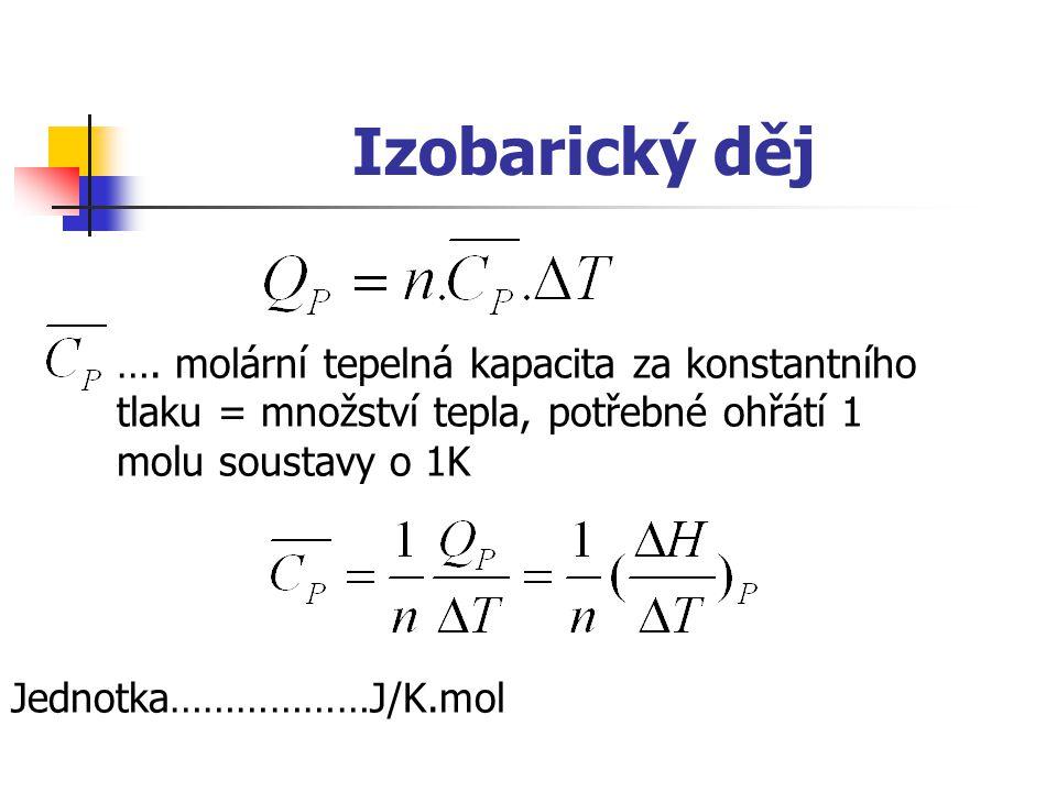 Izobarický děj …. molární tepelná kapacita za konstantního tlaku = množství tepla, potřebné ohřátí 1 molu soustavy o 1K Jednotka………………J/K.mol