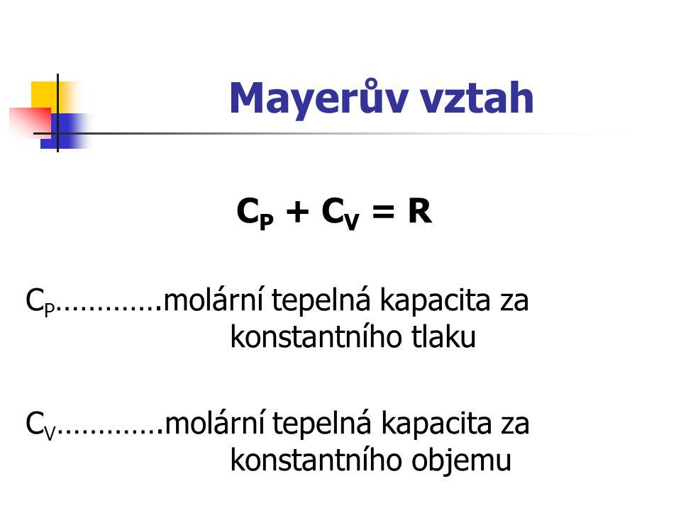 Mayerův vztah C P + C V = R C P ………….molární tepelná kapacita za konstantního tlaku C V ………….molární tepelná kapacita za konstantního objemu