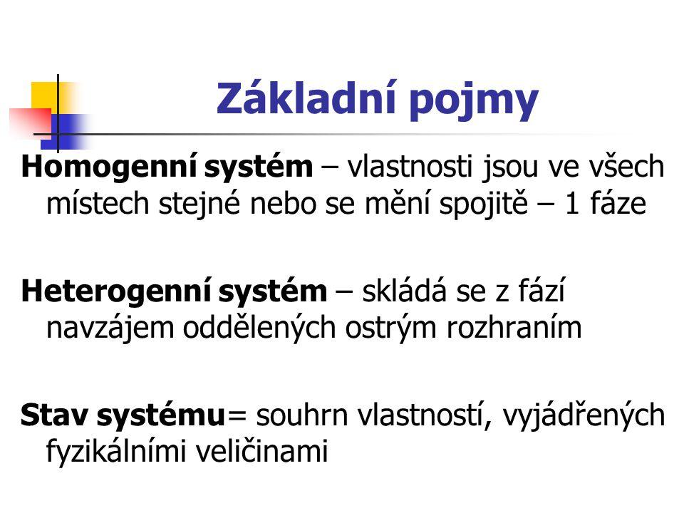 Základní pojmy Homogenní systém – vlastnosti jsou ve všech místech stejné nebo se mění spojitě – 1 fáze Heterogenní systém – skládá se z fází navzájem