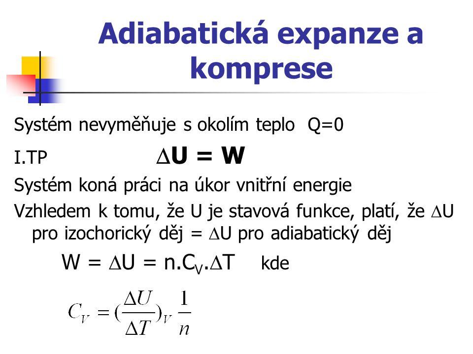 Adiabatická expanze a komprese Systém nevyměňuje s okolím teplo Q=0 I.TP  U = W Systém koná práci na úkor vnitřní energie Vzhledem k tomu, že U je st