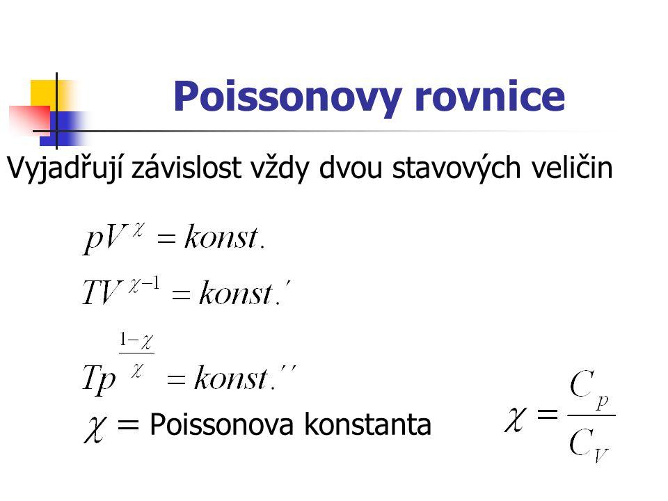 Poissonovy rovnice Vyjadřují závislost vždy dvou stavových veličin Poissonova konstanta