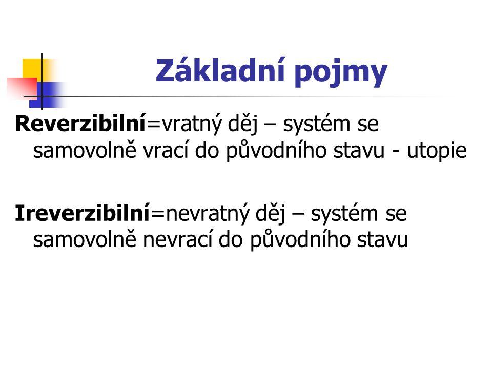 Základní pojmy Reverzibilní=vratný děj – systém se samovolně vrací do původního stavu - utopie Ireverzibilní=nevratný děj – systém se samovolně nevrac