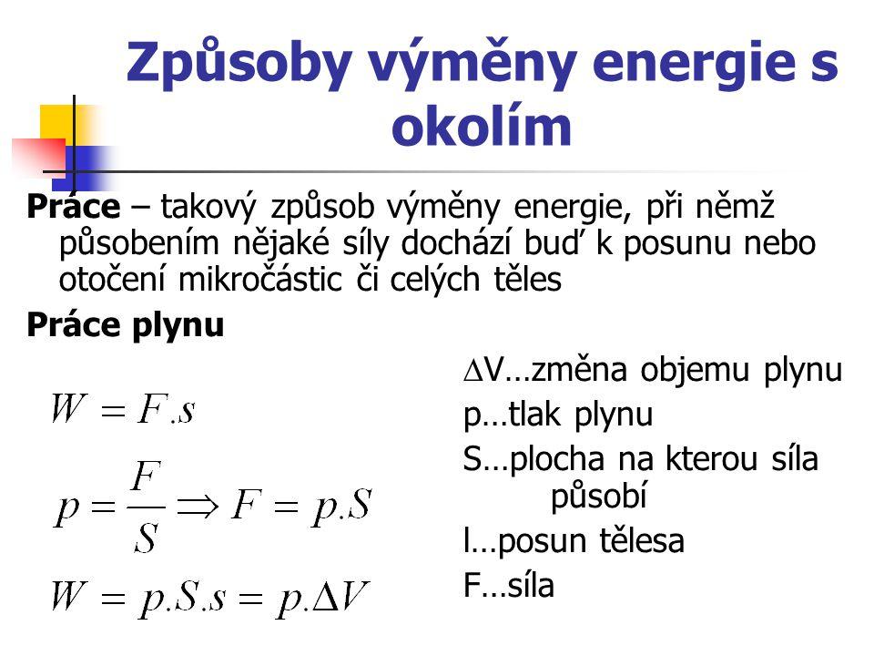 Vnitřní energie Vnitřní energie – U – je spojena s různými druhy pohybu a vzájemného působení částic a částí vytvářejících systém (translační, rotační, vibrační pohyb atomů v molekule nebo krystalové mřížce, energie vzájemného působení molekul a atomů, energie elektronů v atomech atd.) Absolutní hodnota U není známa, měří se pouze změny nebo ji vztahuje ke konvenční 0