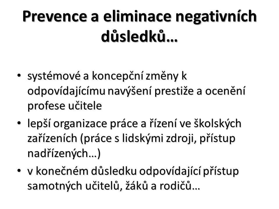 Děkuji Vám za pozornost … PhDr.David Michalík, Ph.D.