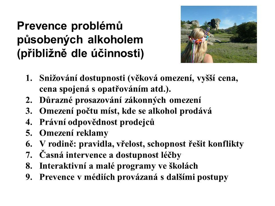 Prevence problémů působených alkoholem (přibližně dle účinnosti) 1.Snižování dostupnosti (věková omezení, vyšší cena, cena spojená s opatřováním atd.)