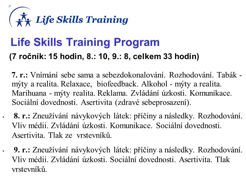 Life Skills Training Program (7 ročník: 15 hodin, 8.: 10, 9.: 8, celkem 33 hodin) 7. r.: Vnímání sebe sama a sebezdokonalování. Rozhodování. Tabák - m