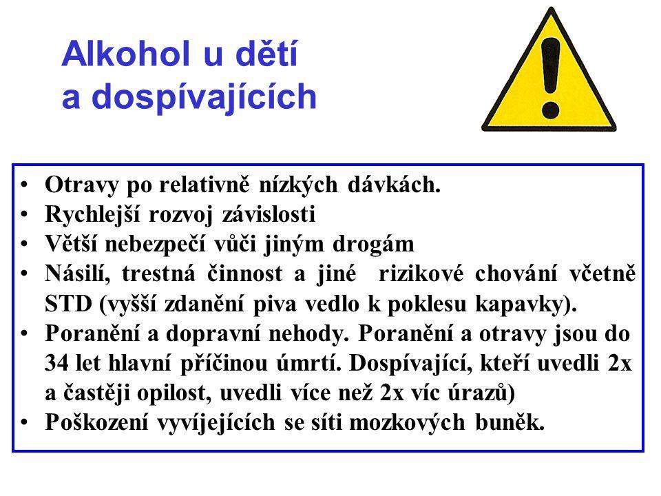 Alkohol, řízení, sport a jiné rizikové činnosti 0,2–0,5 promile: Prokazatelné zhoršení.