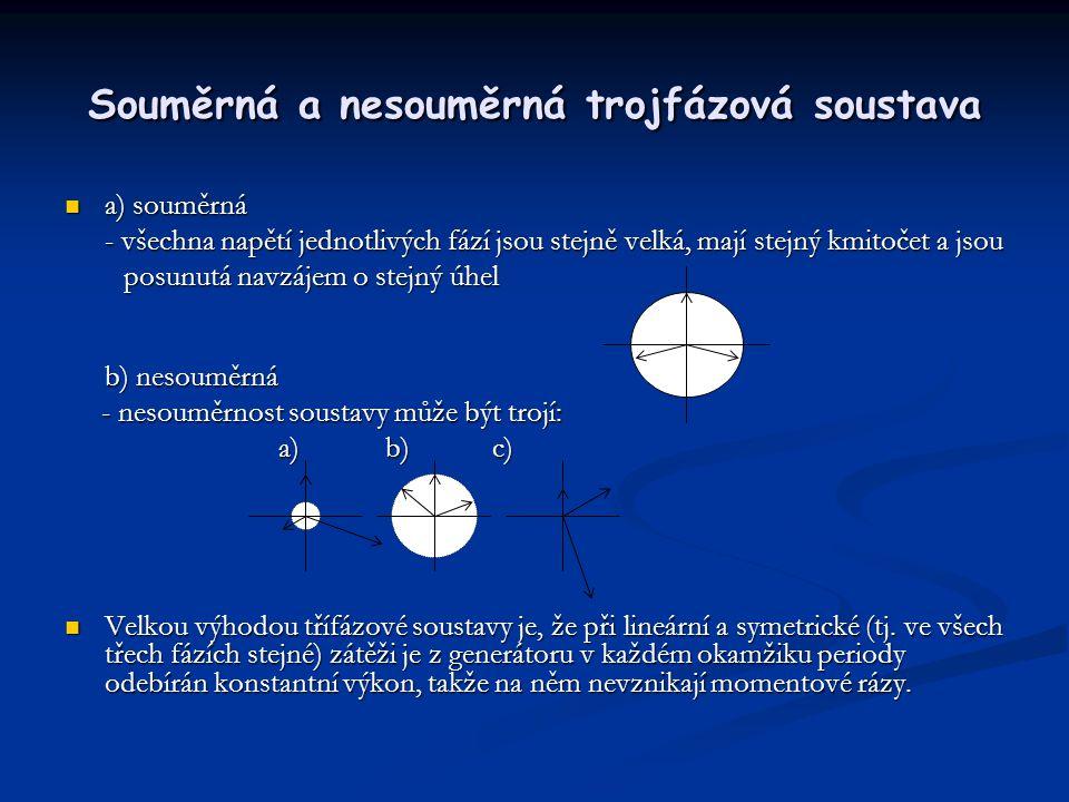 Souměrná a nesouměrná trojfázová soustava  a) souměrná - všechna napětí jednotlivých fází jsou stejně velká, mají stejný kmitočet a jsou posunutá nav