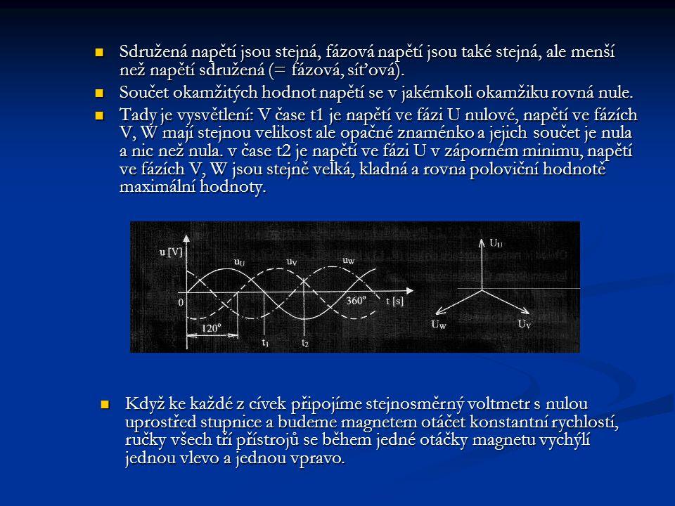  Sdružená napětí jsou stejná, fázová napětí jsou také stejná, ale menší než napětí sdružená (= fázová, síťová).  Součet okamžitých hodnot napětí se