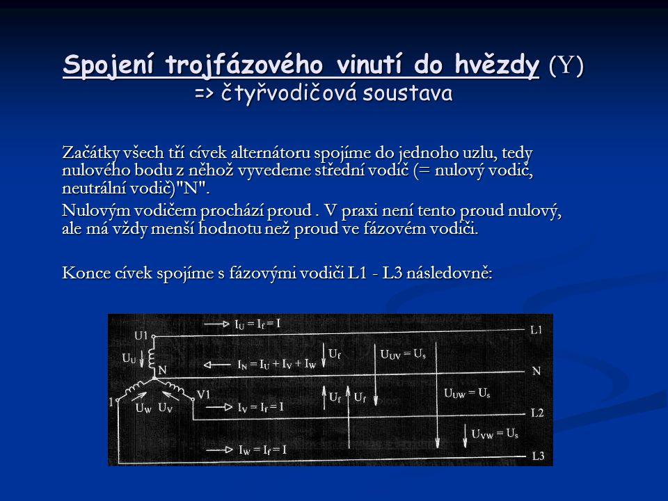  Ve čtyřvodičové soustavě jsou dva druhy napětí: 1) mezi nulovým vodičem a druhou svorkou cívky se 1) mezi nulovým vodičem a druhou svorkou cívky se nazývá napětí fázové Uf nazývá napětí fázové Uf 2) mezi libovolnými fázovými vodiči je napětí sdružené 2) mezi libovolnými fázovými vodiči je napětí sdružené (=síťové, mezifázové) Us (Us = U) (=síťové, mezifázové) Us (Us = U)  Pro harmonický průběh platí:  Při tomto spojení prochází fázovými vodiči i cívkami zdroje stejný fázový proud If = I  V ČR je normalizované napětí 3x 230/400V Na fázové napětí 230V připojujeme drobné spotřebiče jako např.