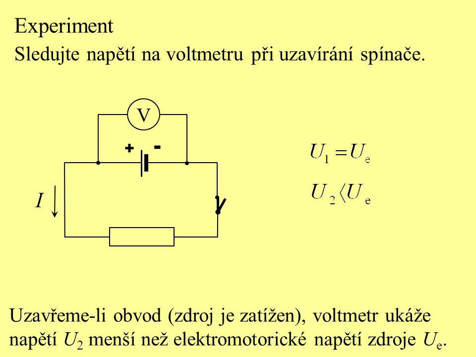 Uzavřeme-li obvod (zdroj je zatížen), voltmetr ukáže napětí U 2 menší než elektromotorické napětí zdroje U e. + - V Experiment Sledujte napětí na volt
