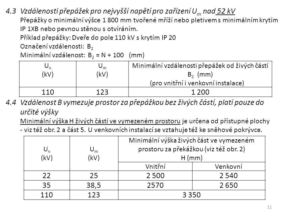 11 4.3Vzdálenosti přepážek pro nejvyšší napětí pro zařízení U m nad 52 kV Přepážky o minimální výšce 1 800 mm tvořené mříží nebo pletivem s minimálním